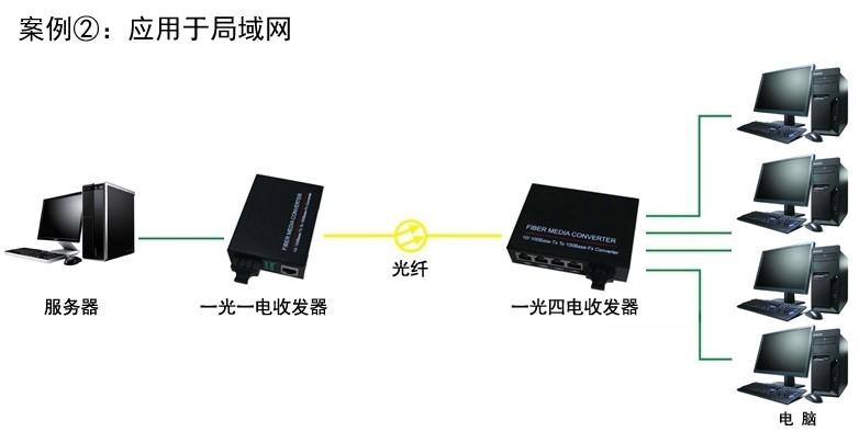 百兆1光1电单模单纤收发器